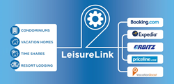 LeisureLink Transforms Revenue for Vacation Rental Suppliers