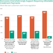 Pew Report Finds Auto Title Loan Market Plagued by Problems