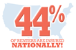 New Study Shows More Renters Than Ever Have Renters Insurance