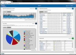 Terma Software Announces the Release of JAWS 5.2 and TermaINSIGHT 5.2 for Workload Analytics