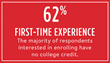 New Survey: What Employees Really Think About Going Back to School