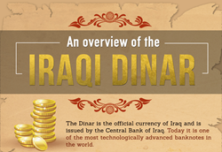 An overview of the Iraqi Dinar - Sterling Currency Group