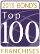 The Dwyer Group Brands Selected Among Top 100 Franchises