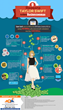 New Taylor Swift Infographic Released; Highlights the Stars' Savvy...