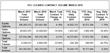 OCC March 2015 Volume Chart
