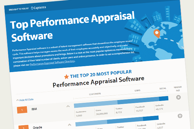 """performance appraisal in ibm 10/4/04 #370dm430hb-1 (revised 09-10) replaces 11/1/95 fpm-418 1 """"working smarter for america"""" the department of the interior's  performance appraisal handbook."""