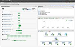 Blue Medora's vRealize Operations Management Pack for Citrix XenDesktop
