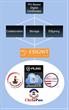ESignIT Presents Public Key Infrastructure Based Digital Signatures