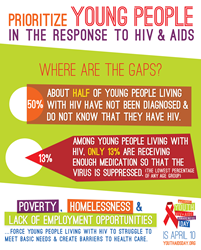 2015 NYHAAD infographic
