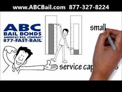 Atlantic City Bail Bonds