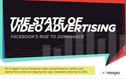 New Report by Mixpo: The State of Video Advertising: Facebook's Rise to Dominance