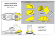 Orthograph of Anti-Ankle Inversion/Eversion Shoe Design