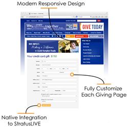 StratusLIVE Online Fundraising benefits