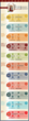 This infographic features a visual history of candy from 1800's to 1990's