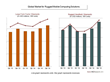 Rugged Mobile Market Eyes Promising Rebound in 2015, According to VDC...