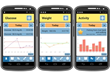"""""""Sugar"""" - a Worcester Polytechnic Institute-Built Diabetes App - Enters Clinical Testing"""