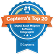 Canto Ranked Number One in Digital Asset Management by Capterra