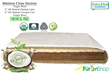 New For Spring 2015, TheFutonShop.com Introduces New Coconut Coir Mattresses