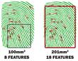 "NEXT Biometrics Announces ""Madrid Report"" Proves NEXT Fingerprint..."