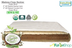 gi 94441 cocorest organic coconut coir chemical free mattress png this fourth of july celebrate with american made organic mattress      rh   prweb