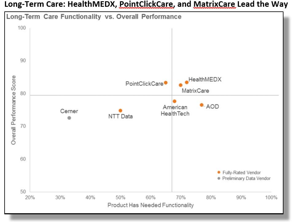 healthmedx tops klas  u201cbest