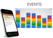 Zappix Announces Triple Play - Web, Android & iPhone - Visual IVR...