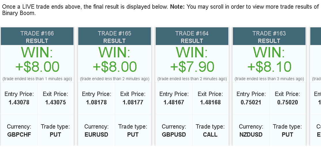 Winning binary trades