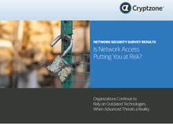 Image Cover of Cryptzone Network Security Survey Report