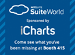 iCharts Announces Platinum Sponsorship of NetSuite SuiteWorld 2015