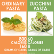 Benefits of Healthy Veggie Pasta