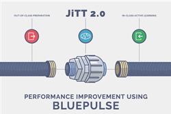Bluepulse 1.5 revisits JiTT with a two-way, accessible feedback platform.
