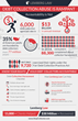 Debt Collection Infographic