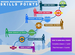 SAP gamification and social infographic