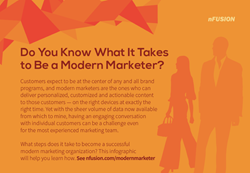 nFusion Modern Marketer Infographic