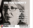 PAINWeekEnd Nashville: Pain Management CME for the Main Street...