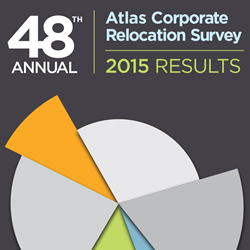 Atlas 48th Annual Corporate Relocation Survey