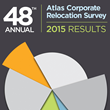 Corporate Relocation Volume and Budgets on the Rise According to Atlas Van Lines' Corporate Relocation Survey