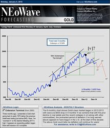 NEoWave's Glenn Neely expects a big selloff in Gold and believes this will happen before mid-2016.
