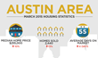 Austin, TX Home Prices Reach All Time High in March