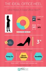 office heels infographic