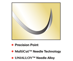 UNIFY® Premium+ Sutures