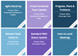Lucid Meetings Announces Expert Templates to Help Remote Teams Run...