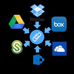 Mail2Cloud Cloud Clips