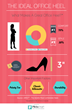 office heels infographic