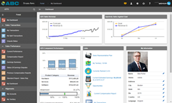 Sales performance management dashboard as viewed in Optymyze Sales Performance