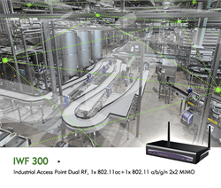 IWF 300 Industrial Wi-Fi Access Point