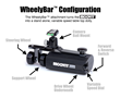 MOOVIT™ Motion Drive Unit Attached to the WheelyBar™ Accessory and Folds Out to Create a Self Contained Table Top Dolly with Variable Speed and Bluetooth™ Control