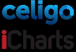 Celigo and iCharts