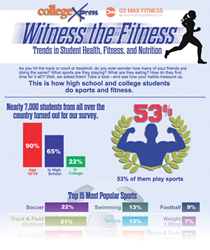 Student Health and Fitness Infographic