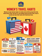 U.S. and Canadian Female Travelers Find Common Ground on Travel...